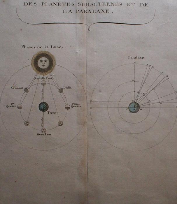Atlas Méthodique et Elémentaire de Géographie et d'Histoire 2