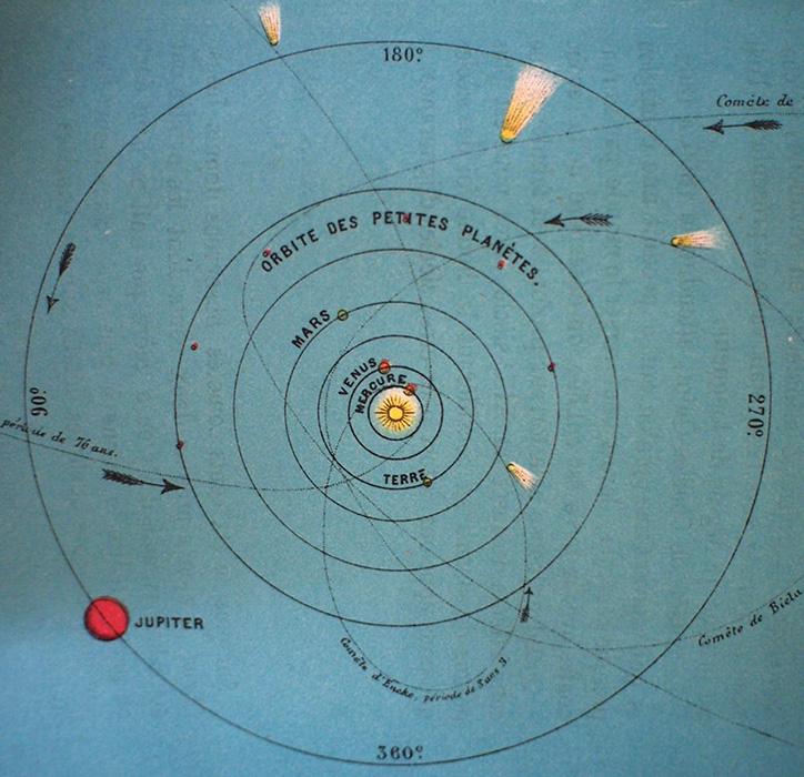 HISTOIRE des ASTRES ASTRONOMIE POUR TOUS
