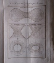 古い数学の本