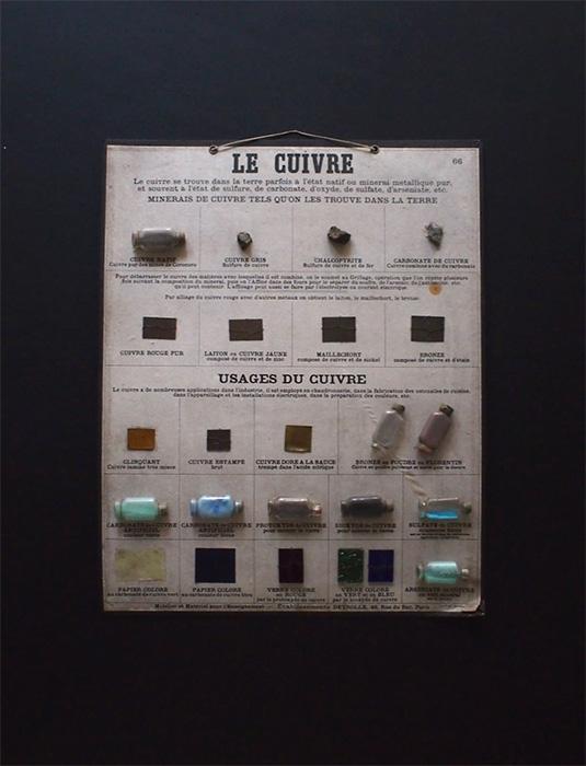 Deyrolleのチャート  LE CUIVRE