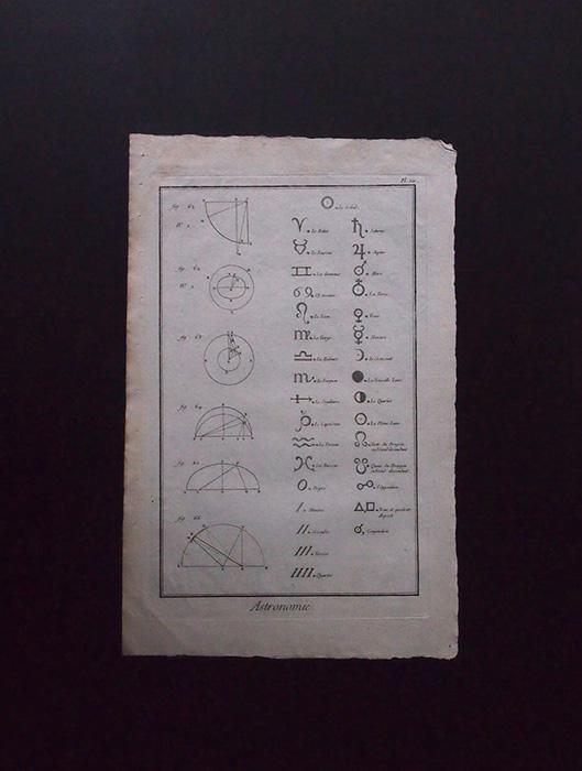 L'Encyclopédie , Astronomie 6