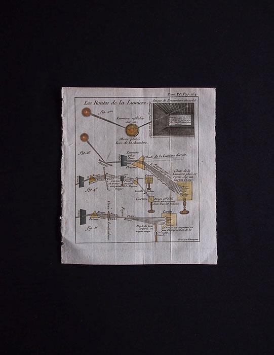 光の反射実験に関する図版