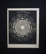 Smith's Illustrated Astronomy  SIGNS OF THE ZODIAC