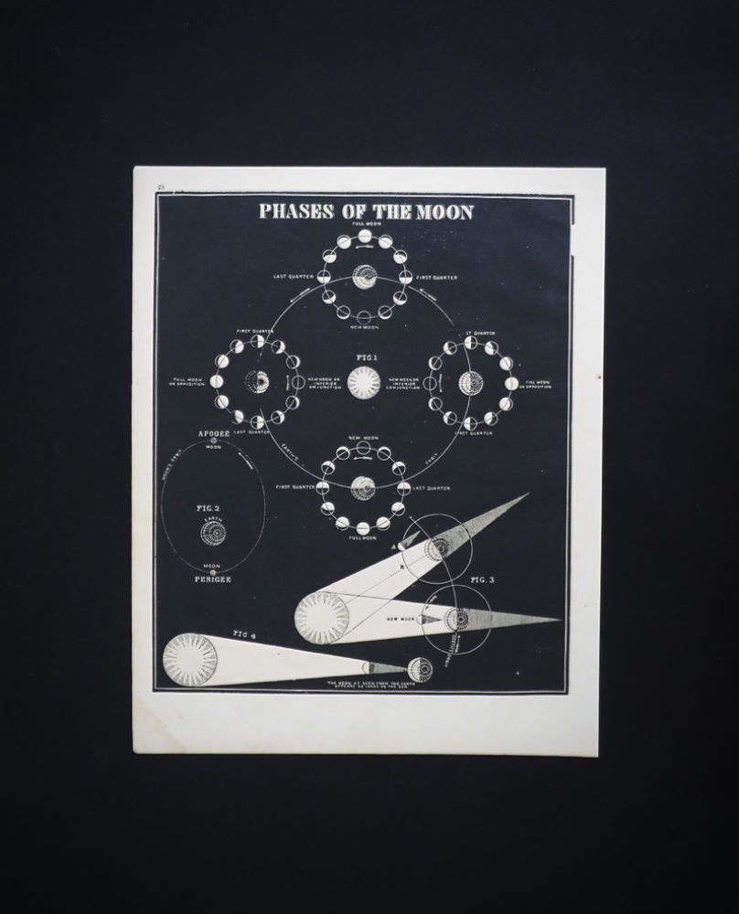 Smith's Illustrated Astronomy  PHASE OF THE MOON