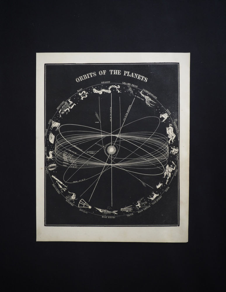 Smith's Illustrated Astronomy  ORBITS OF THE PLANETS